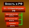 Органы власти в Жирновске